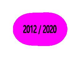 2012 / 2020